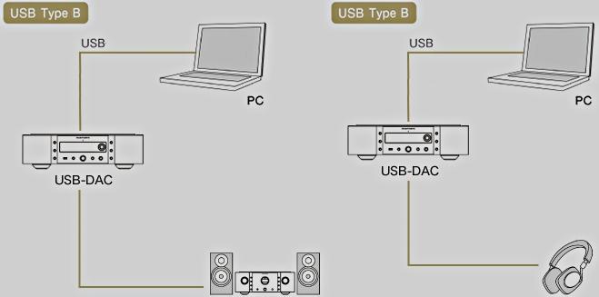 Connexion d'un DAC USB à une chaîne Hi-Fi