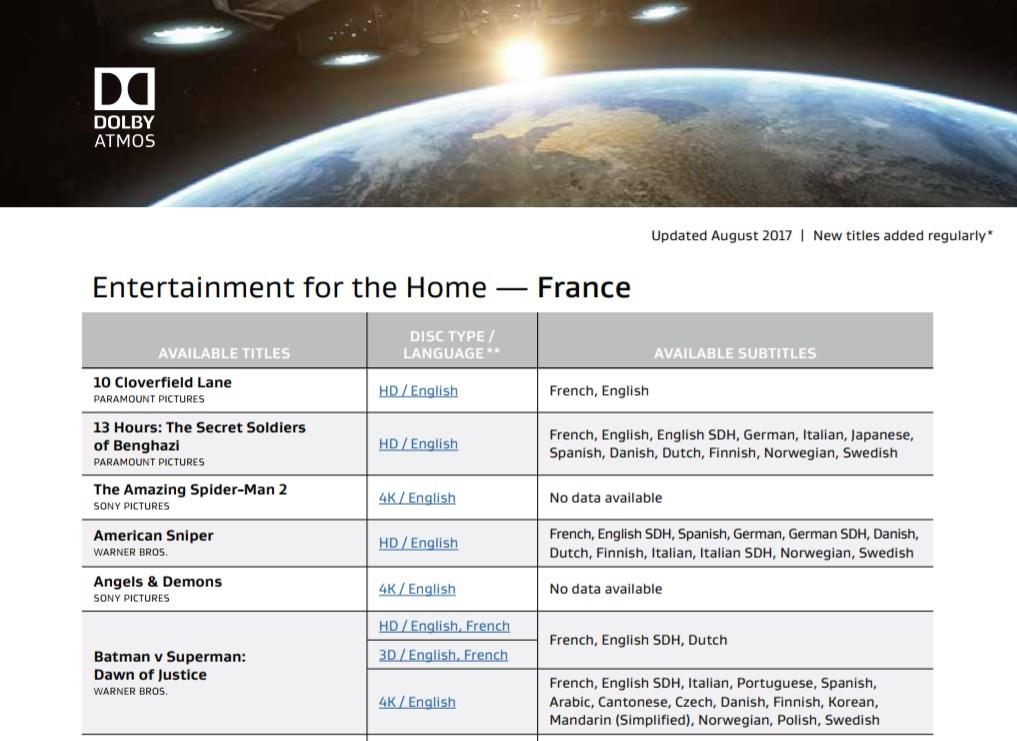 Liste Des Blu-Ray Dolby Atmos En Français (VF)