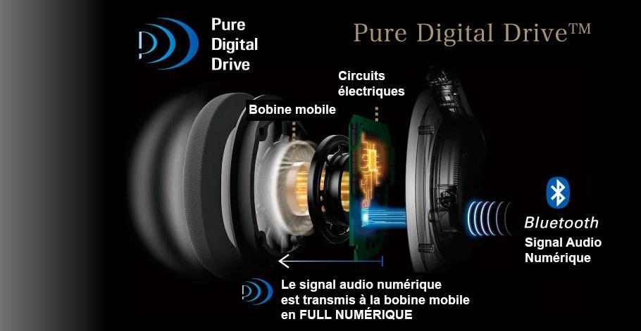 AUDIO TECHNICA ATH-DSR9BT - Casque Audio sans fil - Traitement du signal Bluetooth®
