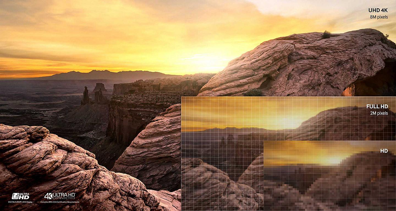 TV Ultra HD : 8 millions de pixels