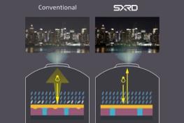 Vidéoprojecteurs à matrice SXRD 4K de Sony