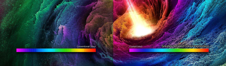 TV UHD : Espace colorimétrique étendu