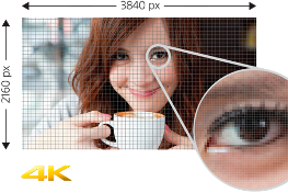 Ultra HD 4K : 8 millions de pixels, soit 4x plus qu'en Full HD !